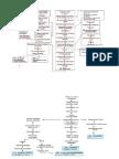 Pathway Malaria Cerebral