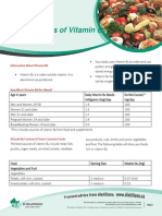 Factsheet Food Sources of Vitamin B6