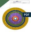 Organigrama Circular 2.0