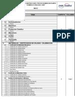 Indice Databook