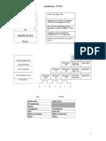 Arquitectura TCP12corregido2