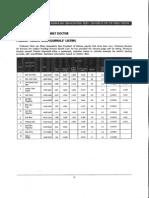 Primary Healthcare Journals Impact Factor 2011