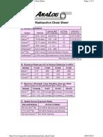 Radioactive Tracer Cheat Sheet