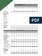 Cuadro Para Cálculo de Renta 5ta Categoría - Año 2009