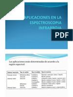 Aplicaciones de La Espectroscopia Infrarroja I 14