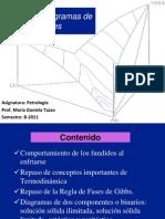 Copia de Tema 4 - Diagramas de Fase(1)