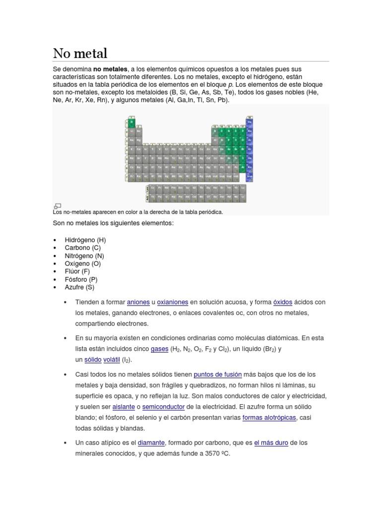 1525559798v1 - Tabla Periodica De Los Elementos Quimicos Metales No Metales Y Gases