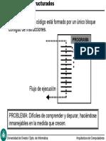 T02 Programacion Procedural