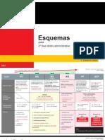 Esquemas v3_peças Direito Administrativo - Jairo_B_Duarte