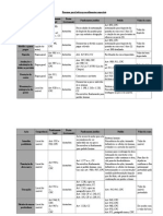 Cristiano_Gráficos_ Resumo_procedimentos_especiais.doc