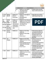 Terrific Mv Capacitor Banks Brochure Ac Power 80 Views Wiring Database Denligelartorg