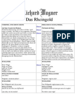 Wagner Das Rheingold