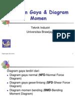 Diagram Gaya Dan Momen Rev