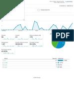 Analytics Todos Los Datos de Sitios Web Visión General de Público 20140521-20140620