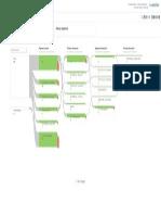 Analytics Todos Los Datos de Sitios Web Flujo de Usuarios 20140521-20140620