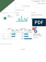 Analytics Vision General de Adquisiciones