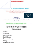 Env Influences on CB