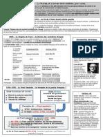 3H_th7_la-France-de-l-entre-2-guerres.pdf