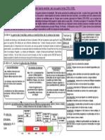 3H_th1_1GM-Guerre-totale.pdf