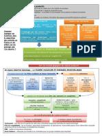 3G_th3_les-espaces-productifs.pdf