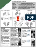3H-th2_les-regimes-totalitaires-dans-les-annes-30.pdf