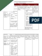 Rúbricas Para Evaluar Las Actividades Integradoras de Las Unidades 3 y 4