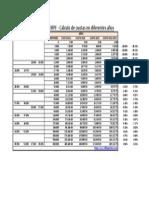 Simulacion Bases Imponibles y Cuotas Reforma Fiscal