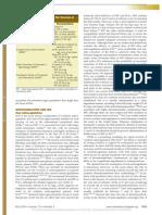 Anticoagulation and Ich2010
