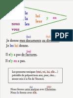 Doubles pronoms.pdf