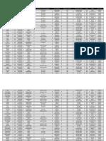 PIL 03 Semestre 1s2014 Banco de Currículos