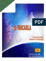 Pancasila Part 1