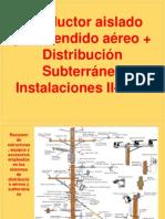 2014 Unidad 1.2 Cableado aéreo con HENDRIX +Distribución subterranea