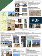 Baugeschichte Ägypten