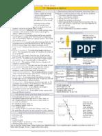 Optics Cheat Sheet