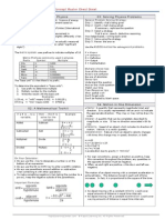 Physics Cheat Sheet Master