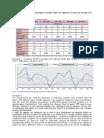 EC3 en Quoi La Croissance Économique Nécessite-telle Une Efficacité Accrue Des Facteurs de Production