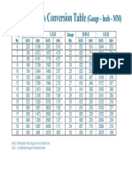 (Gauge - Inch - Mm) Steel Thickness Conversion Table
