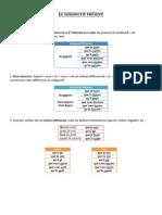 LE_SUBJONCTIF_PRÉSENT-Apuntes Francés.pdf