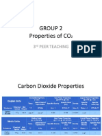 G2 R3 Co2 Properties