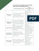 Características Sociales y Económicas de Los Países Desarrollados y Subdesarrollados