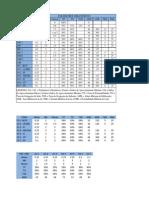 Tabela de Indices urbanísticos.xlsx