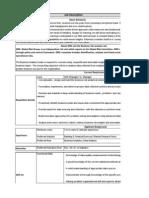 GRG - Data Analysis Risk Role