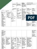 Penyakit Autoimun (Sken 5)