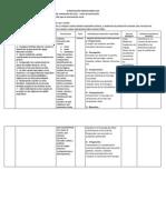 planificacionsextoaobloquedos-121026151647-phpapp01