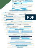 Directv Manual Autoinstalación Prepago