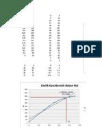 Karakteristik Pemagnetan Generator Sinkron Tiga Fasa