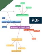 Decisiones en Un Mercado Global