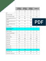 Característica Del Efluente Entrada a PTFQ-5