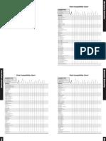 Dygert Fluid Compatibility Chart