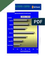 Tasa evaporación shellsol.pdf